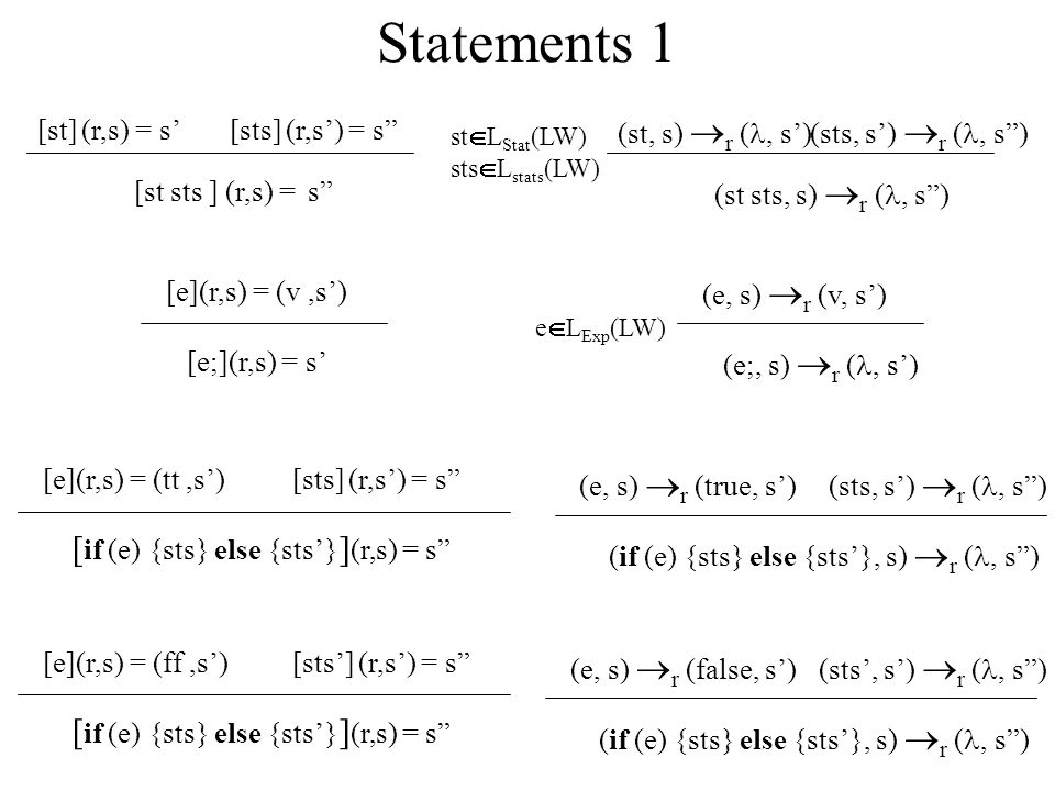 Statements 1 [if (e) {sts} else {sts'}](r,s) = s
